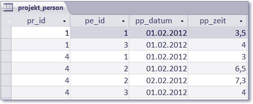 Rheinwerk Computing :: Einstieg in Visual Basic 2012 - 8 Datenbank ...
