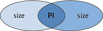 UML-Diagramm der Schnittstelle Buyable