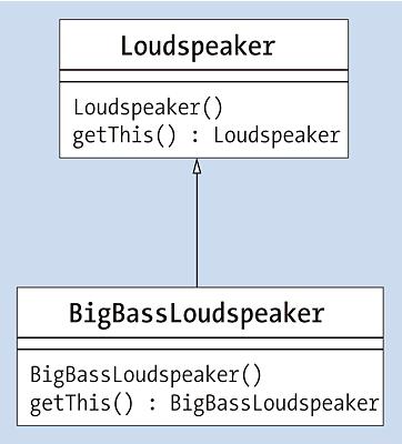 UML-Diagramm der wichtigen Oberklasse Throwable