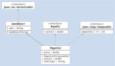 Wurde das Programm in Eclipse schon gestartet, kann im Menü »Run • Run Configurations …« unterhalb des Reiters »Arguments« bei den »VM arguments« der Schalter »-ea« gesetzt werden.