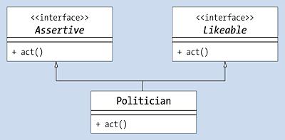 Unter »File • Project Properties« kann der VM-Schalter für die Assertions gesetzt werden.
